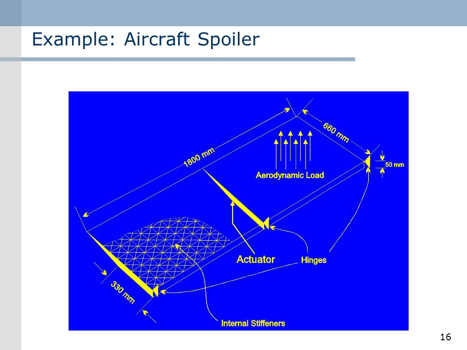 Example: Aircraft Spoiler