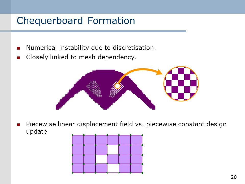 Chequerboard Formation