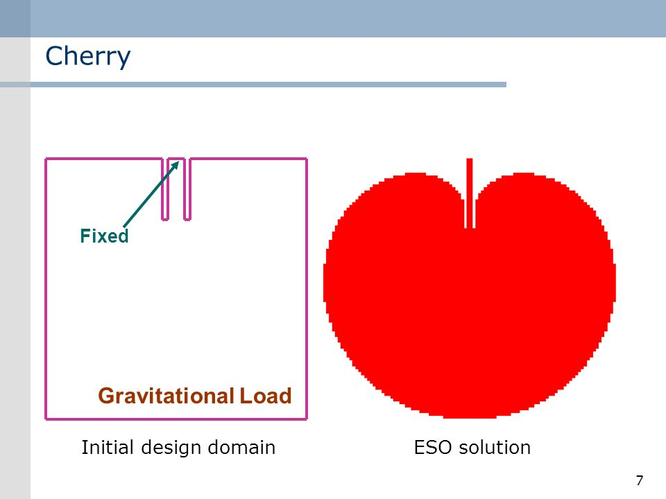 Cherry ESO solution Fixed Gravitational Load Initial design domain