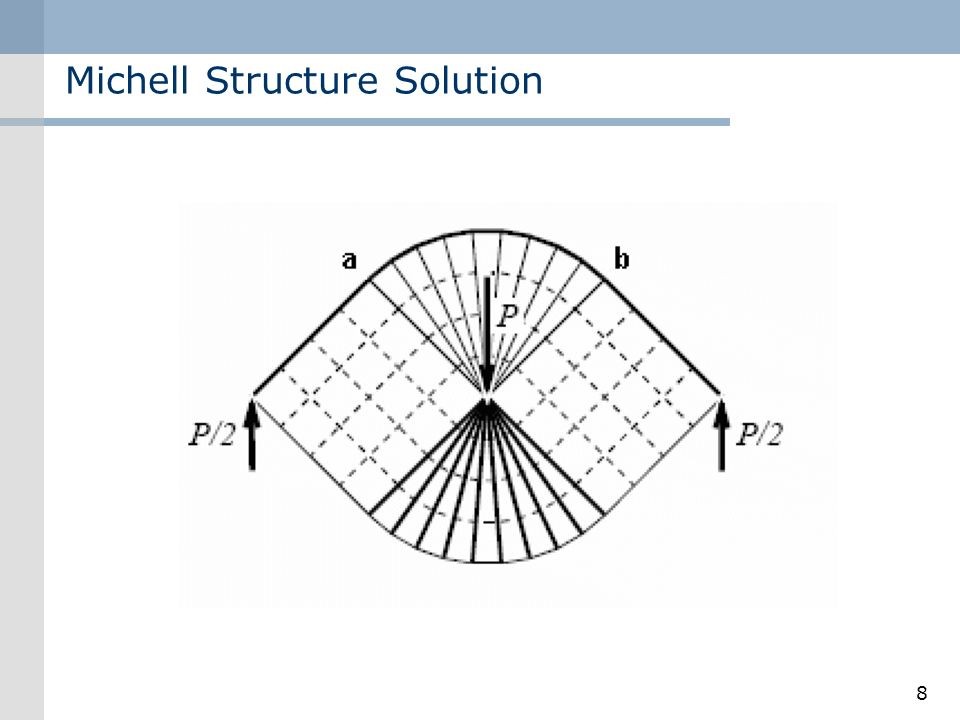Michell Structure Solution