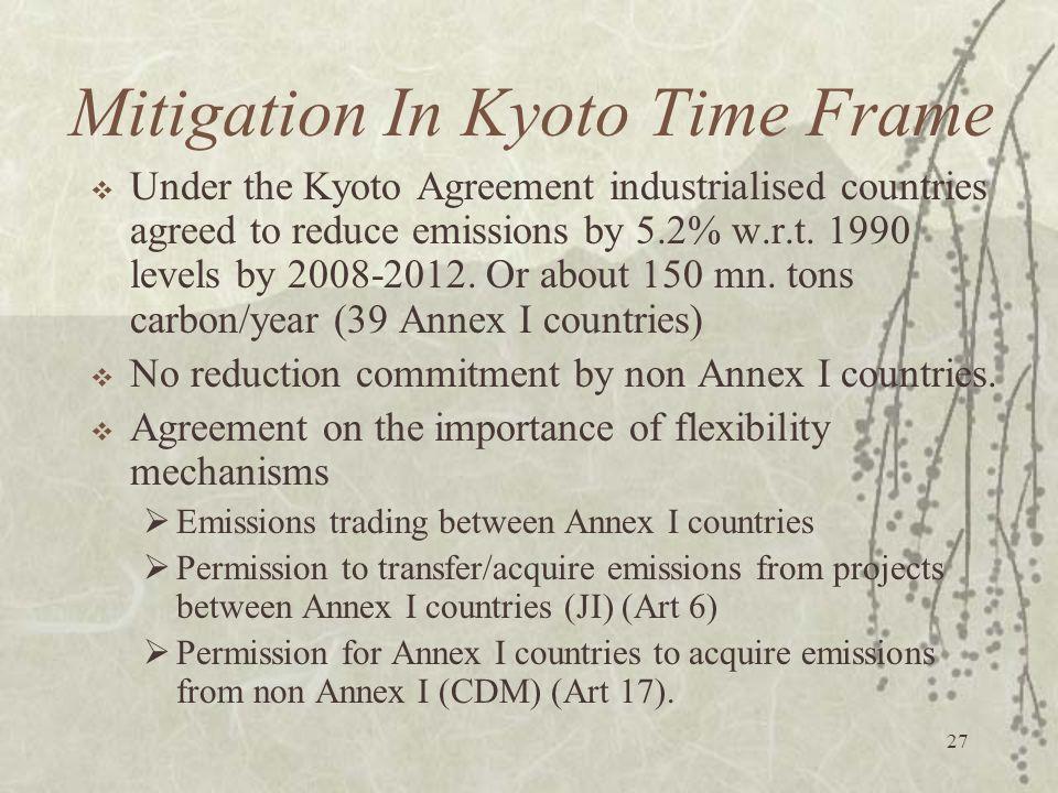 Mitigation In Kyoto Time Frame