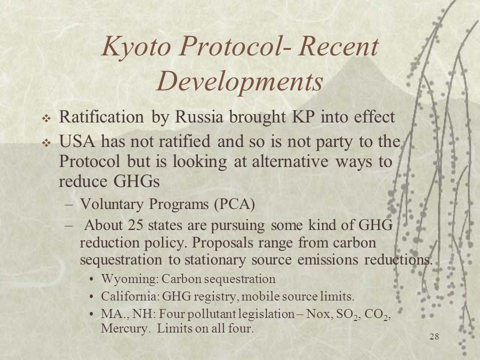 Kyoto Protocol- Recent Developments