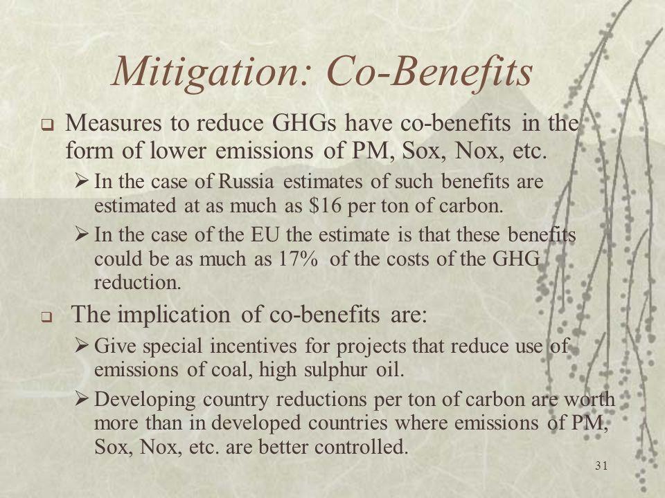 Mitigation: Co-Benefits