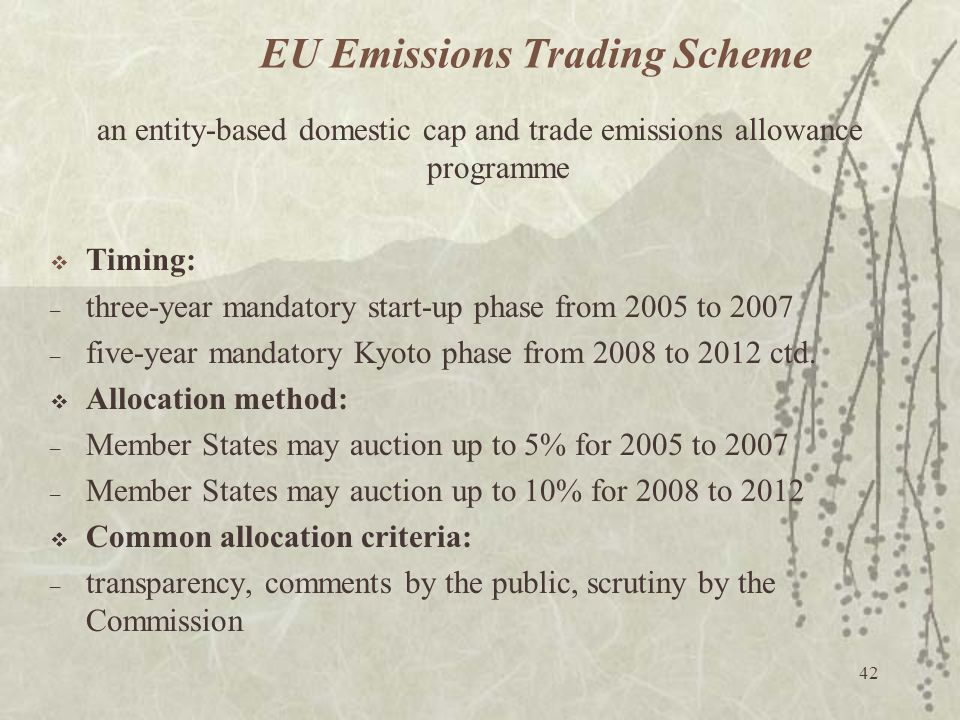 EU Emissions Trading Scheme