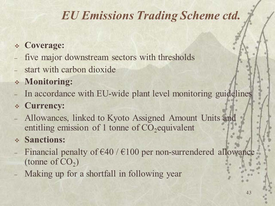 EU Emissions Trading Scheme ctd.