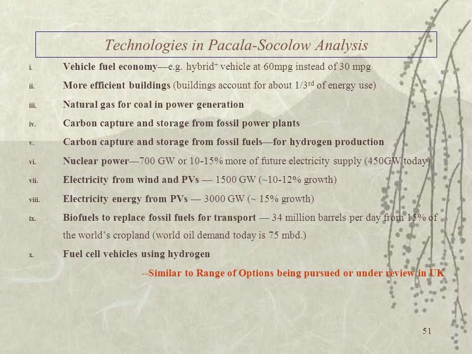 Technologies in Pacala-Socolow Analysis