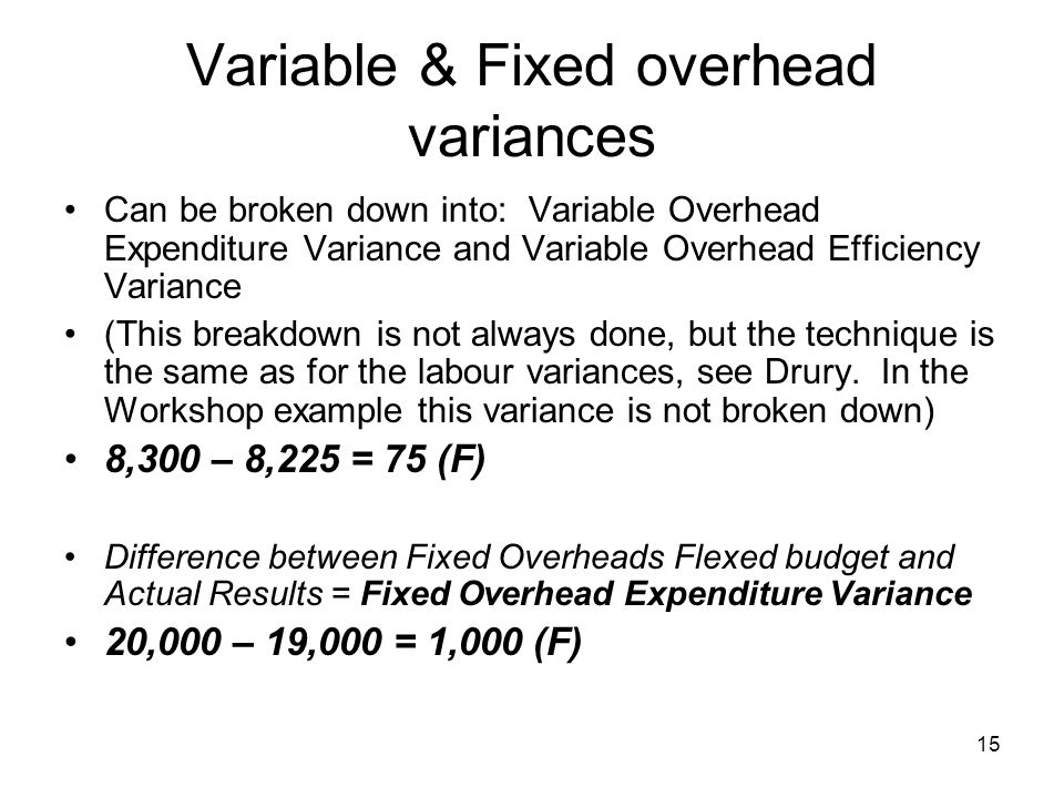 Variable & Fixed overhead variances