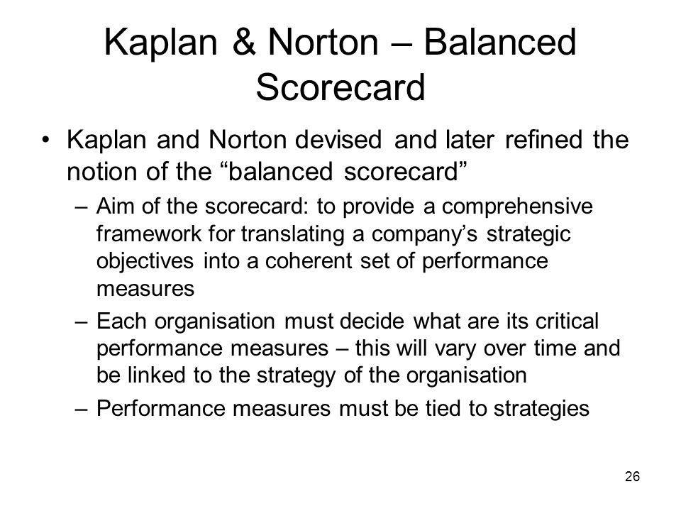 Kaplan & Norton – Balanced Scorecard
