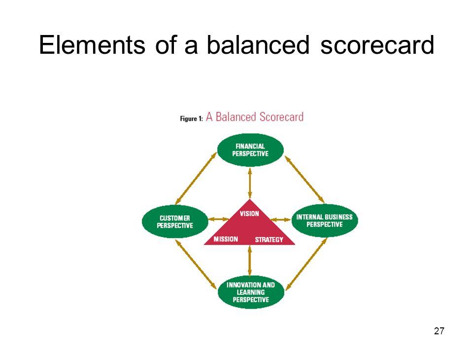 Elements of a balanced scorecard