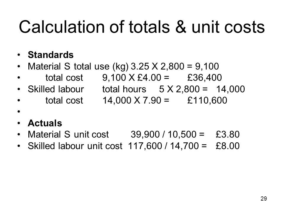 Calculation of totals & unit costs