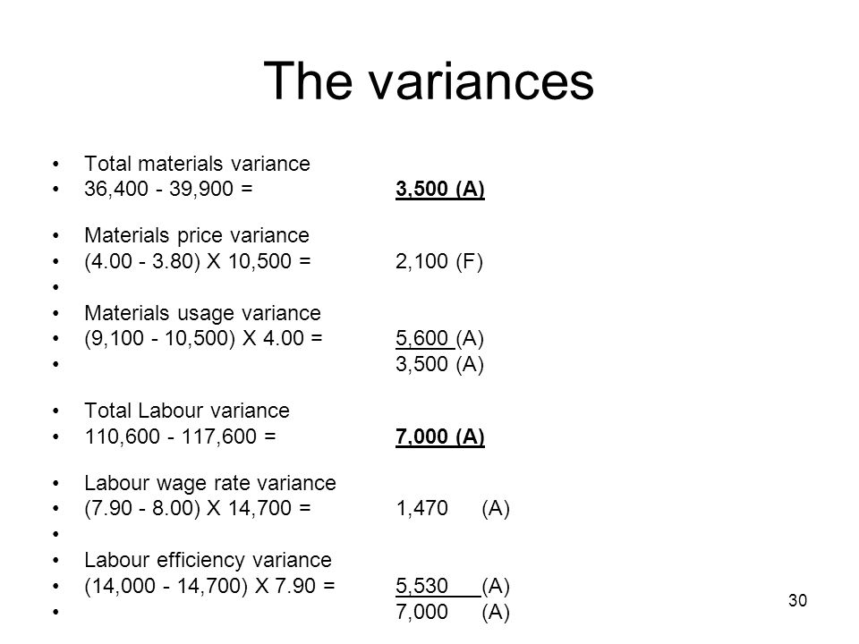 The variances Total materials variance 36,400 - 39,900 = 3,500 (A)