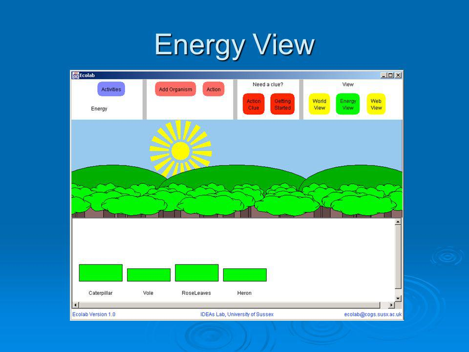 Energy View Energy view illustrates each organism in terms of their energy as a block graph;
