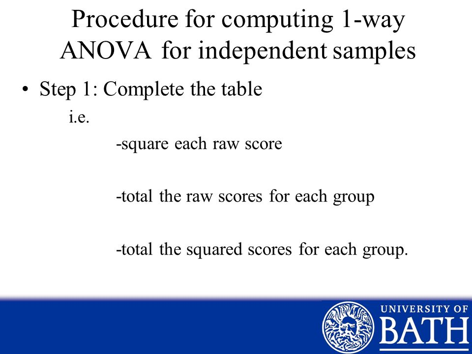 Procedure for computing 1-way ANOVA for independent samples