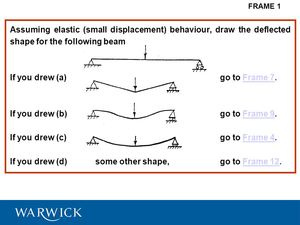 Beam And Loading Showna Draw The Shearandbendingmoment Diagrams