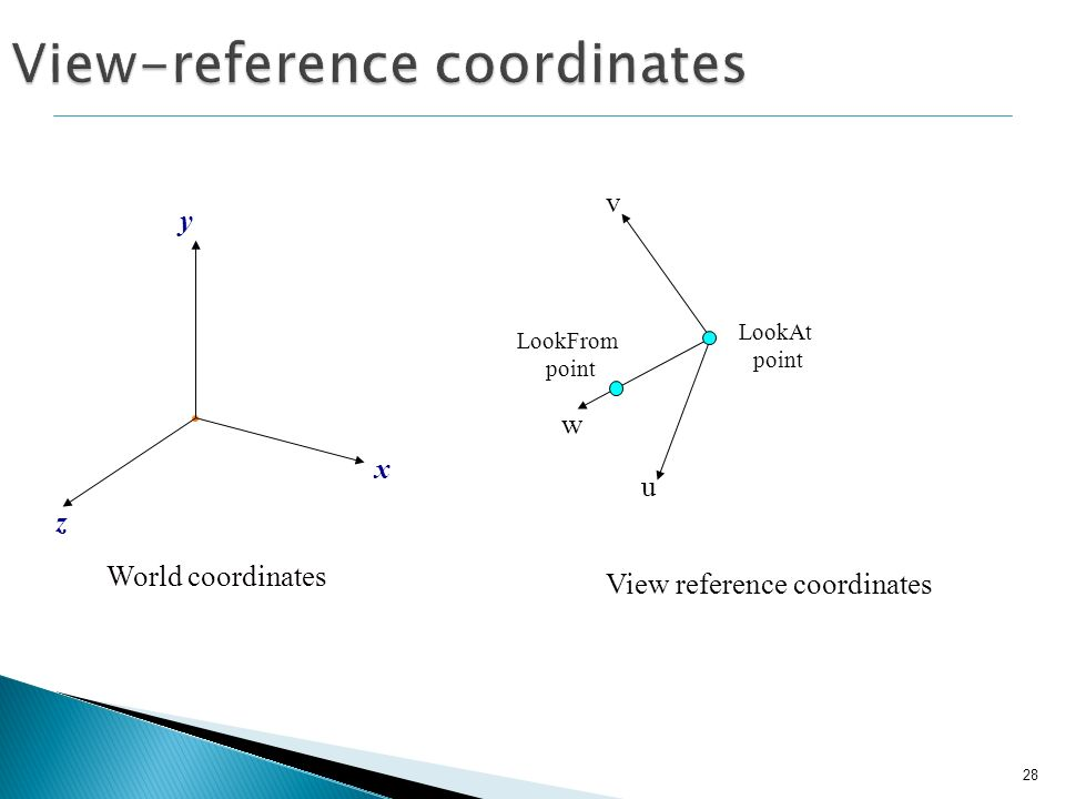 View-reference coordinates