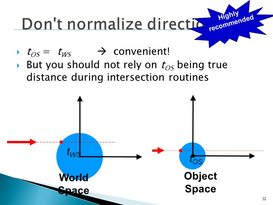 Don t normalize direction