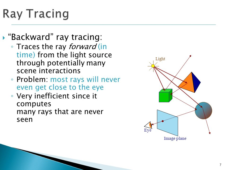 Ray Tracing Backward ray tracing: