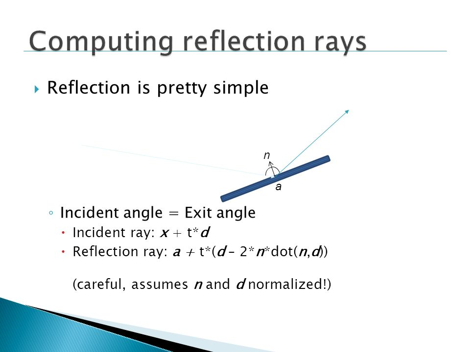 Computing reflection rays