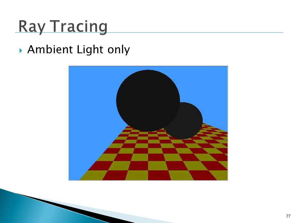 Ray Tracing Ambient Light only