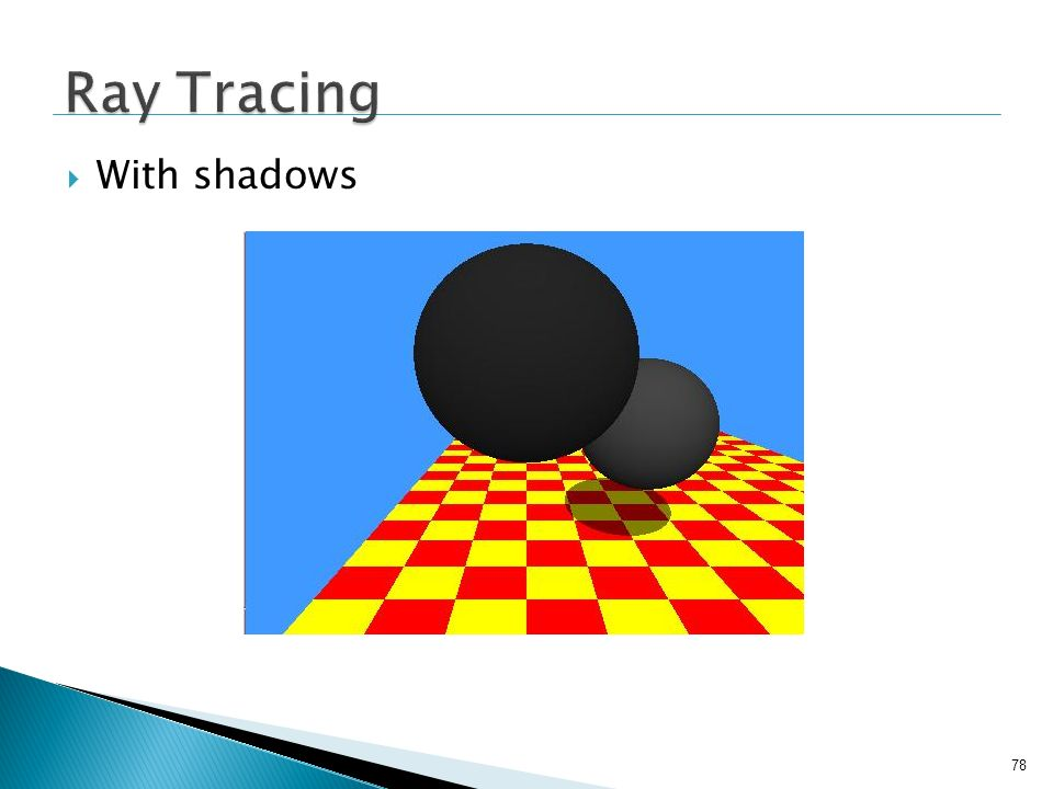 Ray Tracing With shadows