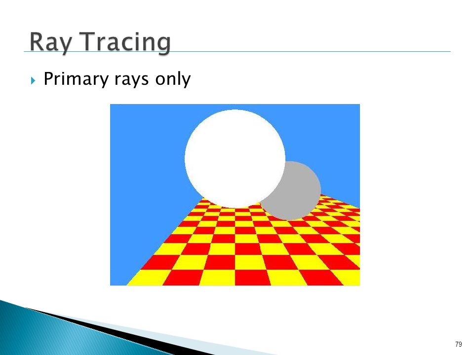 Ray Tracing Primary rays only