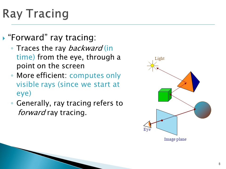 Ray Tracing Forward ray tracing: