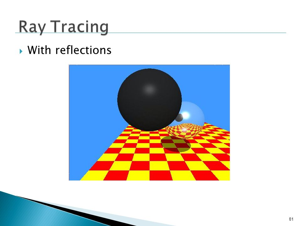 Ray Tracing With reflections