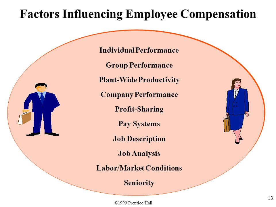 does compensation have any bearing on a company s performance How does a company explain to the lowest  as we have talked in many compensation cafe  circumstances has any bearing on the applicant's qualifications.