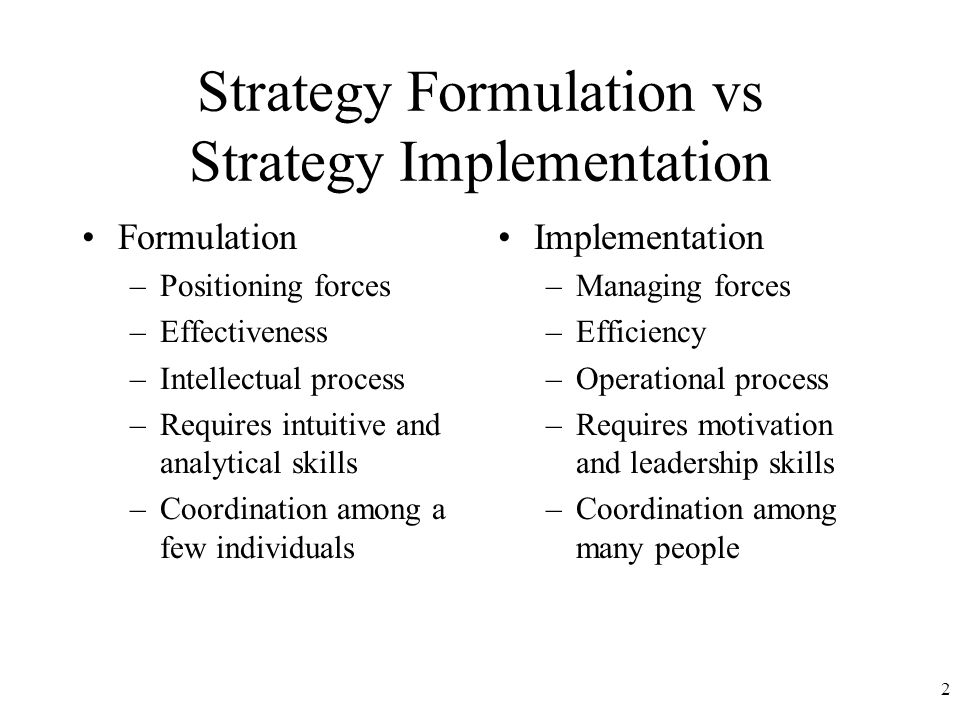 Formulation of sales strategy in brief