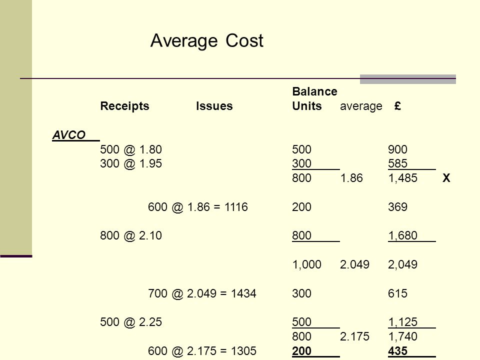 Average Cost Balance Receipts Issues Units average £ AVCO