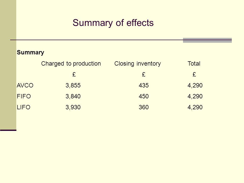 Summary of effects Summary