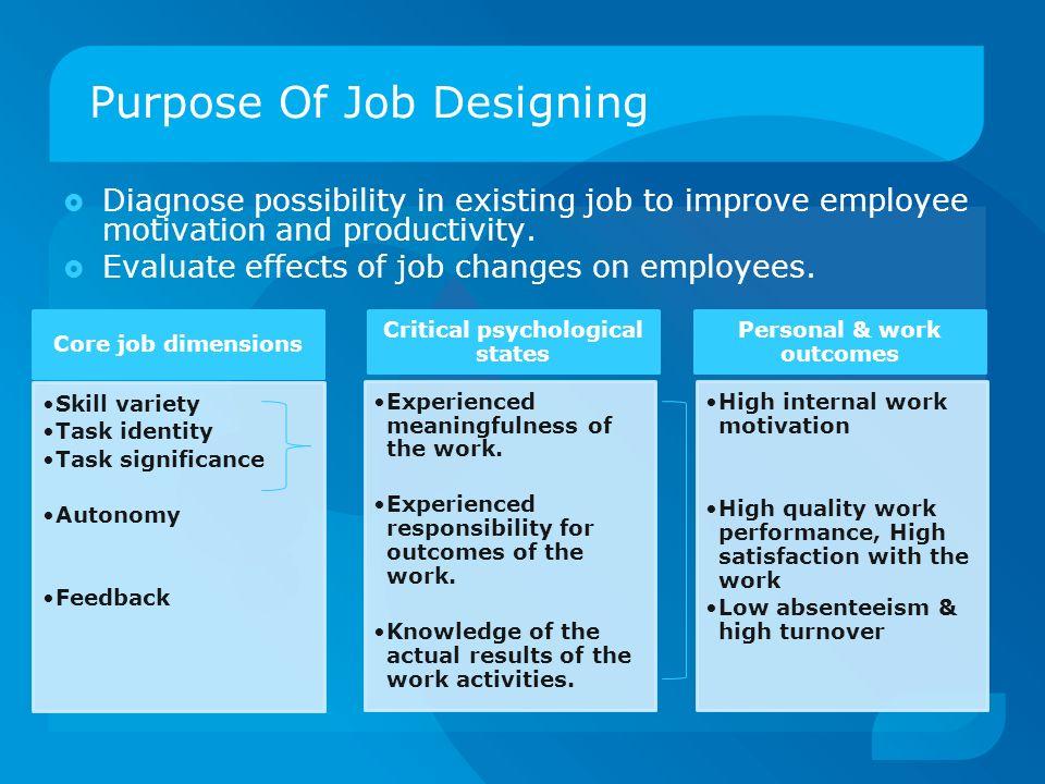 the effect of employee motivation on organizational productivity pdf
