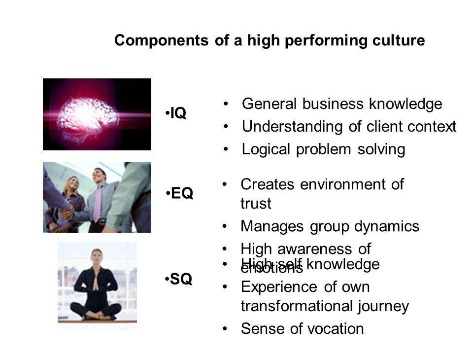Components of a high performing culture