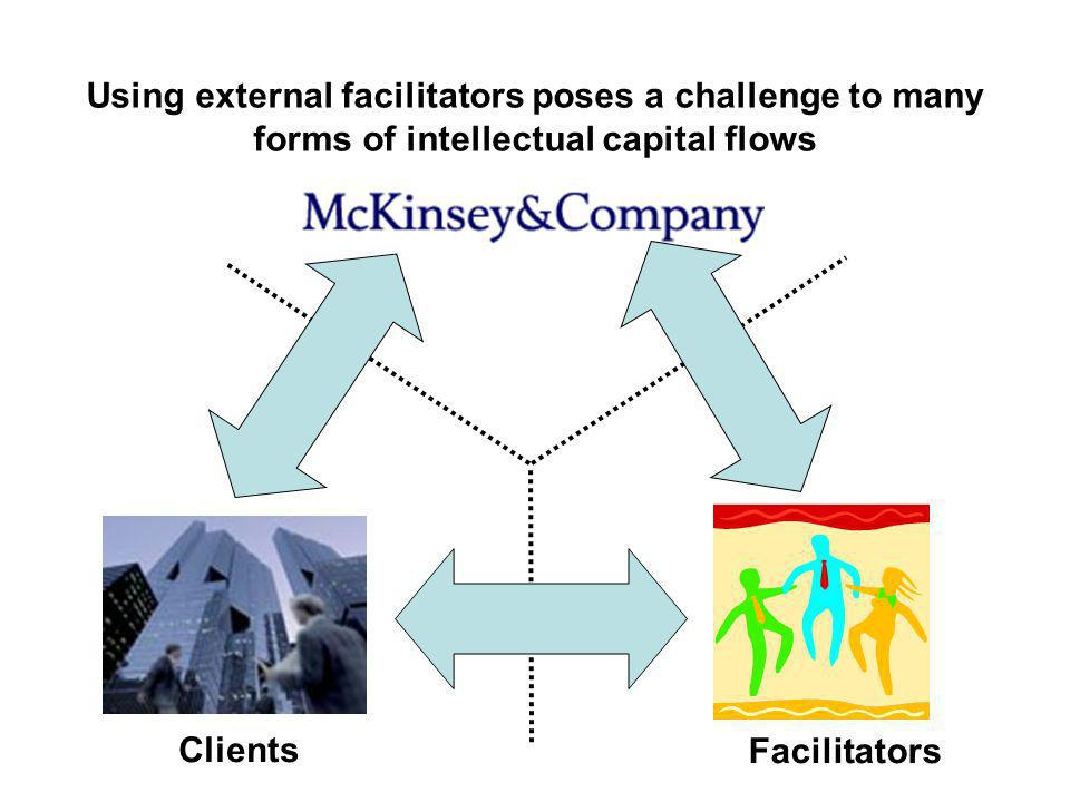 Using external facilitators poses a challenge to many forms of intellectual capital flows