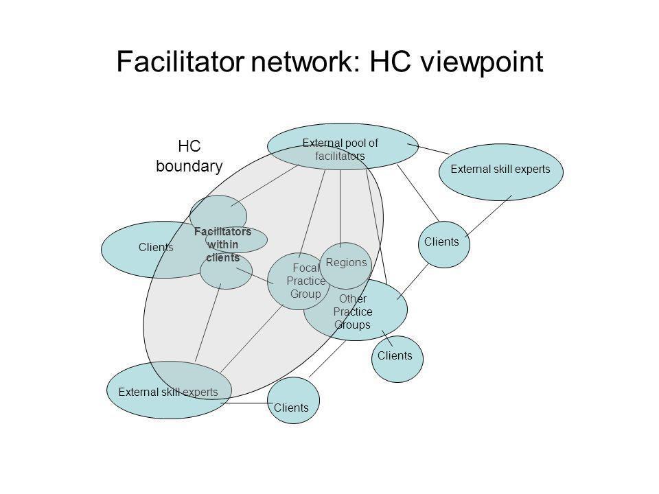 Facilitator network: HC viewpoint