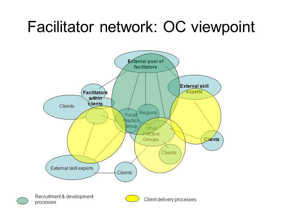 Facilitator network: OC viewpoint