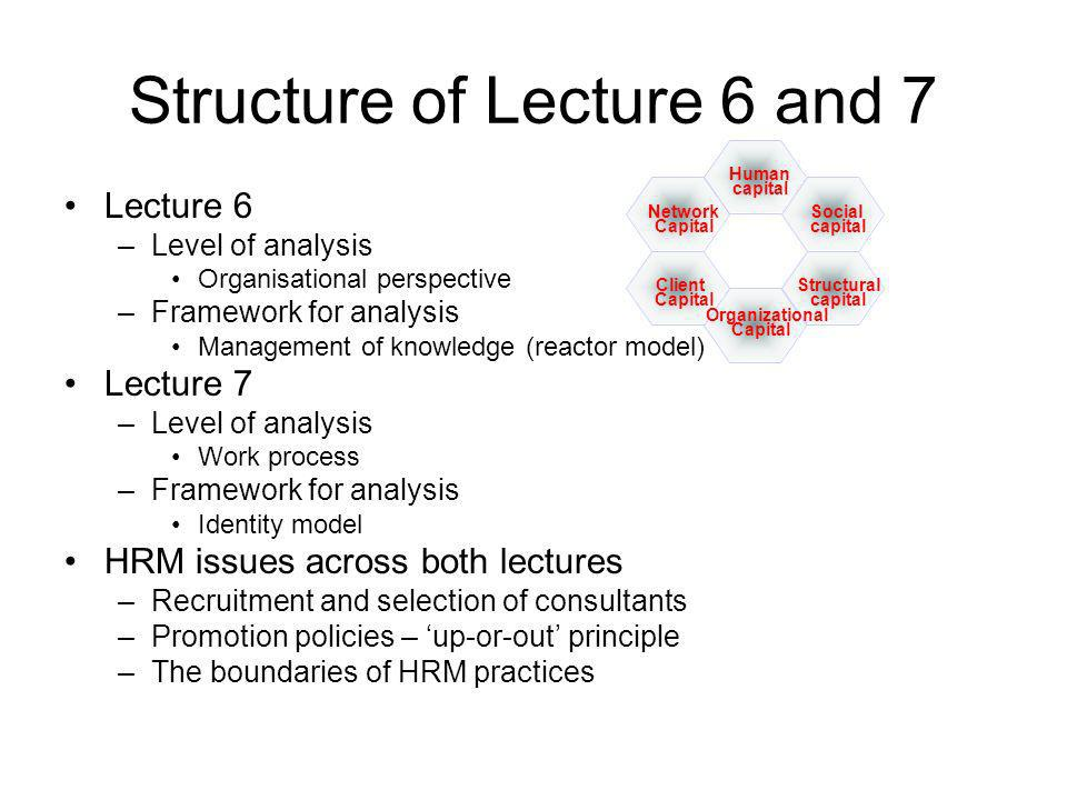 Structure of Lecture 6 and 7