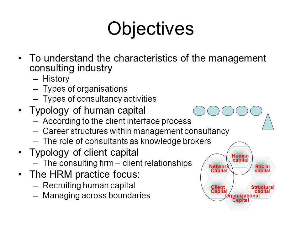 Objectives To understand the characteristics of the management consulting industry. History. Types of organisations.