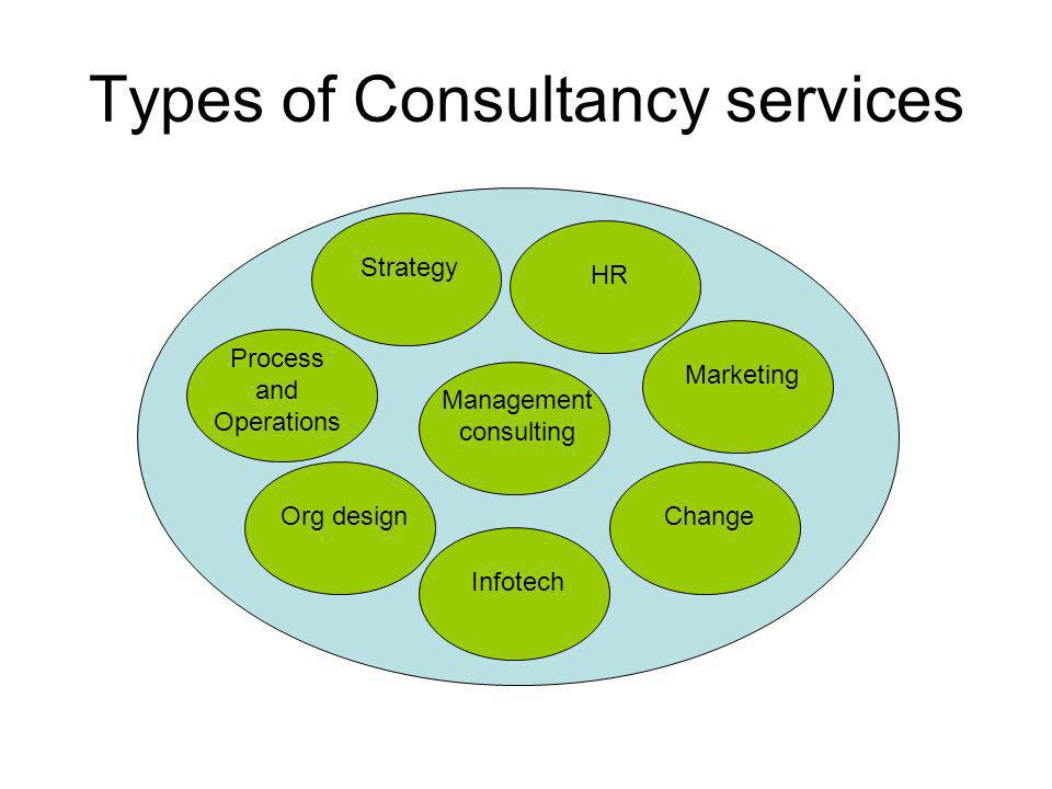 Types of Consultancy services