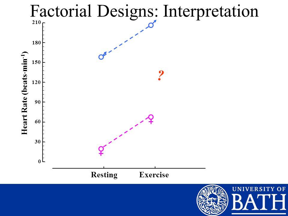 Factorial Designs: Interpretation
