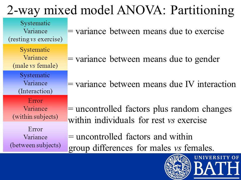 2-way mixed model ANOVA: Partitioning
