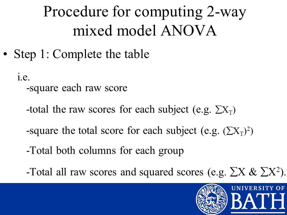 Procedure for computing 2-way mixed model ANOVA