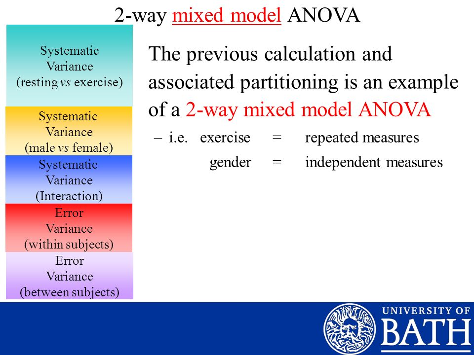 2-way mixed model ANOVA Systematic. Variance. (resting vs exercise)