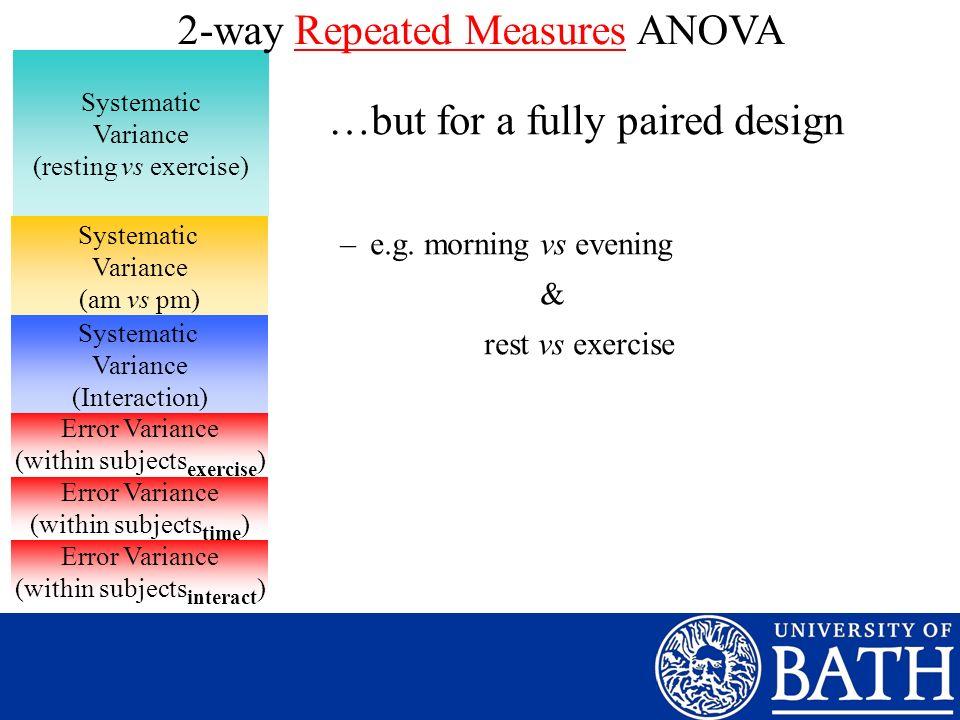 2-way Repeated Measures ANOVA