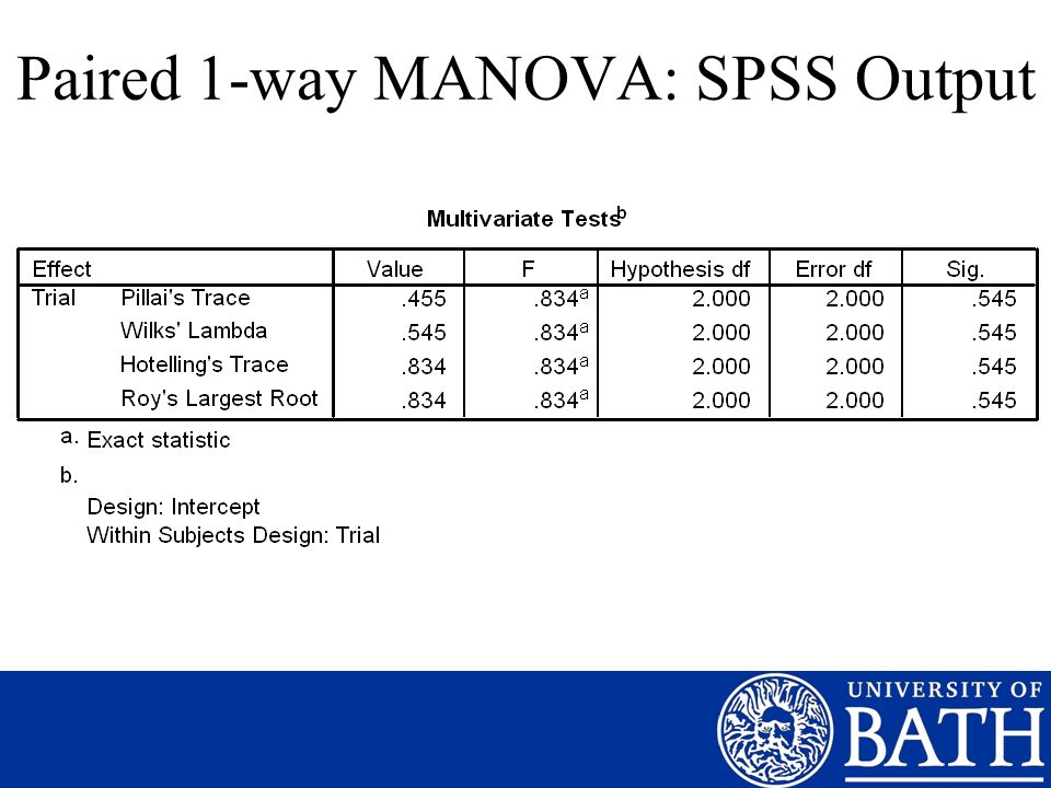 Paired 1-way MANOVA: SPSS Output