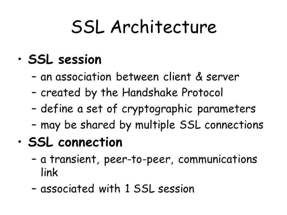 define ssl
