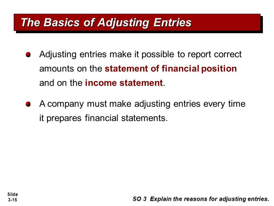 accounting the basics of adjusting entries Adjusting entries are an important and often necessary part of your accounting  as any small business owner knows, keeping the books can be.