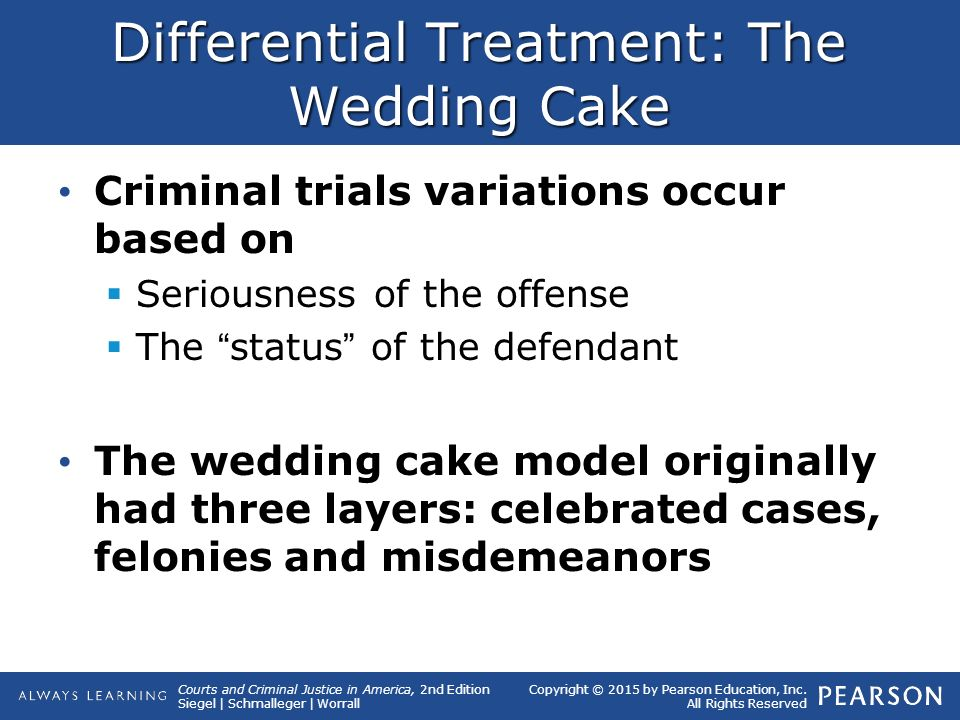 15 Differential Treatment and Wrongful Convictions. - ppt download
