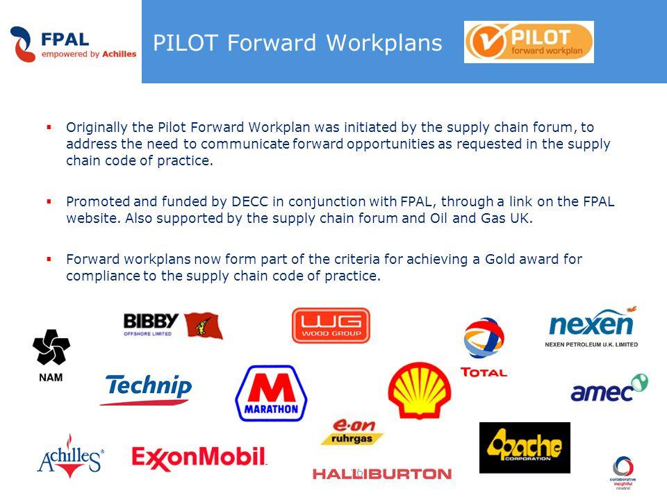 PILOT Forward Workplans