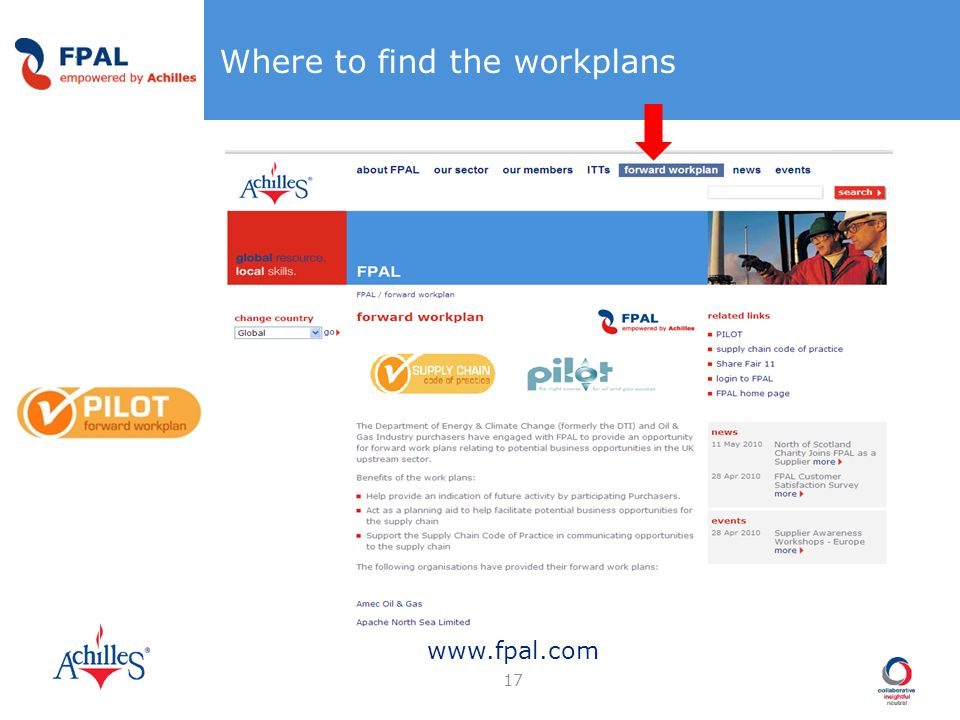 Where to find the workplans
